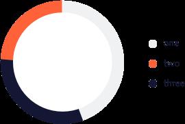 IT Outsourcing Informatique pd-circle